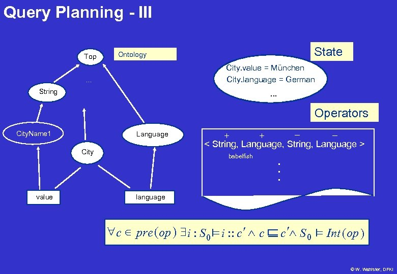 Query Planning - III Top State Ontology City. value = München City. language =