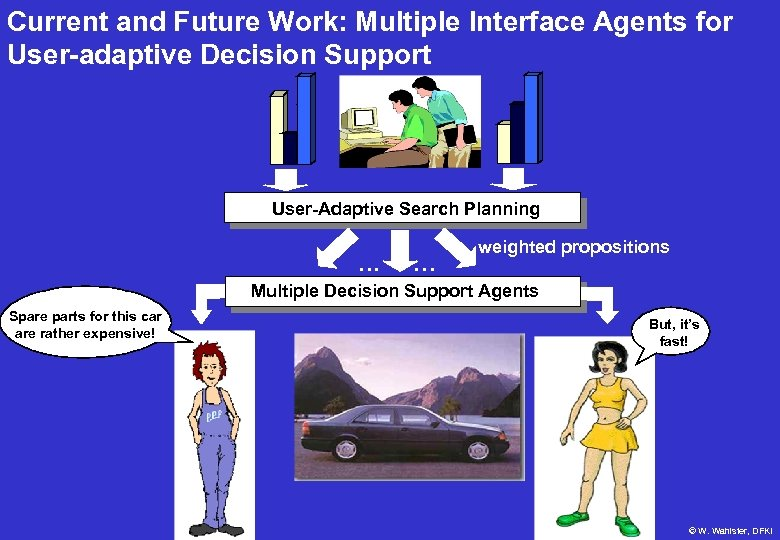 Current and Future Work: Multiple Interface Agents for User-adaptive Decision Support User-Adaptive Search Planning