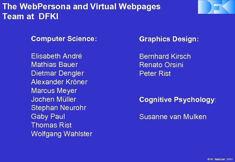 The Web. Persona and Virtual Webpages Team at DFKI Computer Science: Graphics Design: Elisabeth