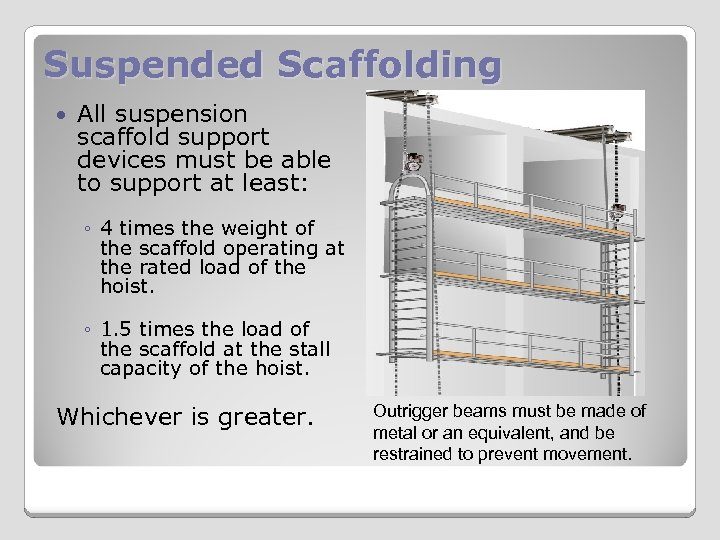 Suspended Scaffolding All suspension scaffold support devices must be able to support at least: