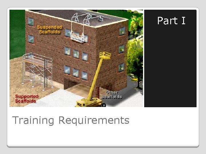 Part I Training Requirements