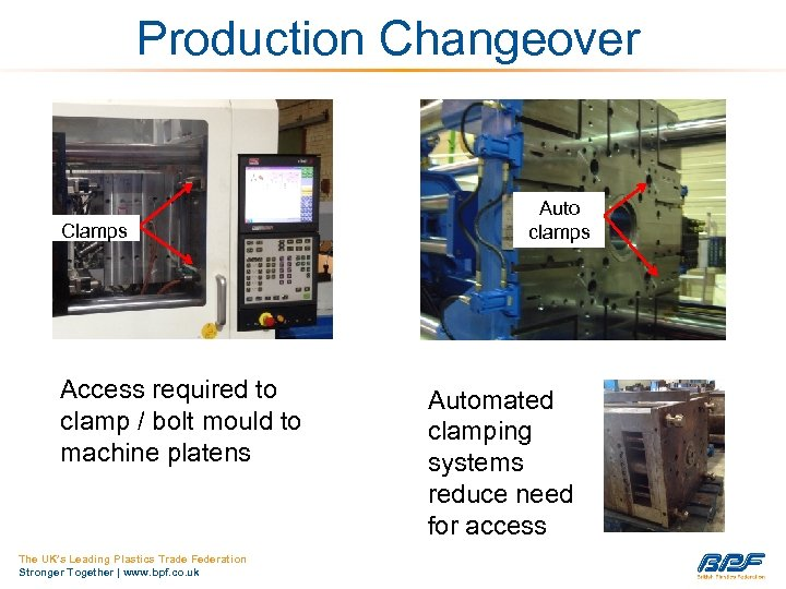 Production Changeover Clamps Access required to clamp / bolt mould to machine platens The