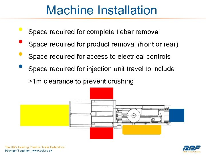 Machine Installation • • Space required for complete tiebar removal Space required for product