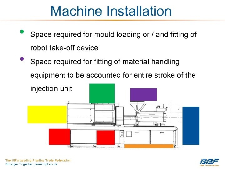 Machine Installation • • Space required for mould loading or / and fitting of