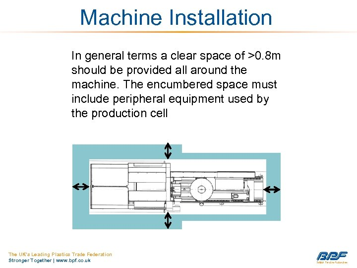 Machine Installation In general terms a clear space of >0. 8 m should be