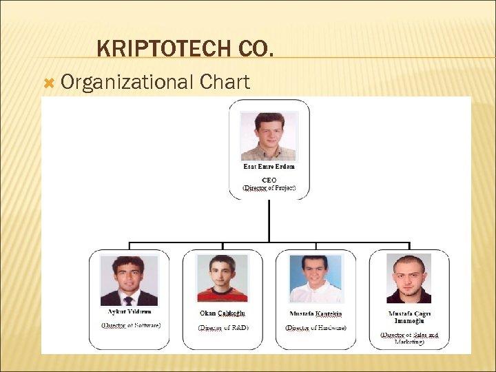 KRIPTOTECH CO. Organizational Chart