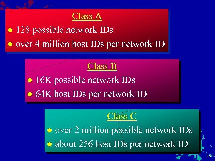 Class A l 128 possible network IDs l over 4 million host IDs per