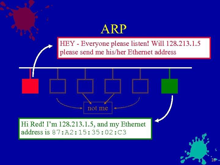 ARP HEY - Everyone please listen! Will 128. 213. 1. 5 please send me