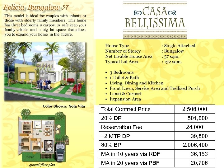 57 Total Contract Price 2, 508, 000 20% DP 501, 600 Reservation Fee 24,