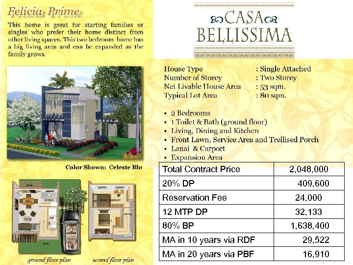 Total Contract Price 2, 048, 000 20% DP 409, 600 Reservation Fee 24, 000