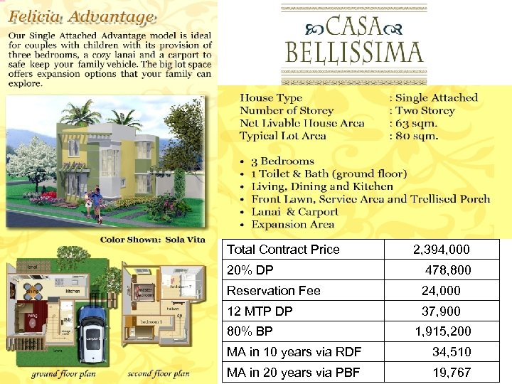 Total Contract Price 2, 394, 000 20% DP 478, 800 Reservation Fee 24, 000
