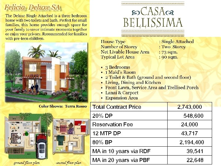 Total Contract Price 20% DP 2, 743, 000 548, 600 Reservation Fee 24, 000