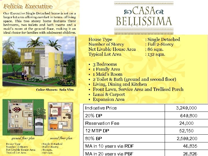 Indicative Price 3, 249, 000 20% DP 649, 800 Reservation Fee 24, 000 12