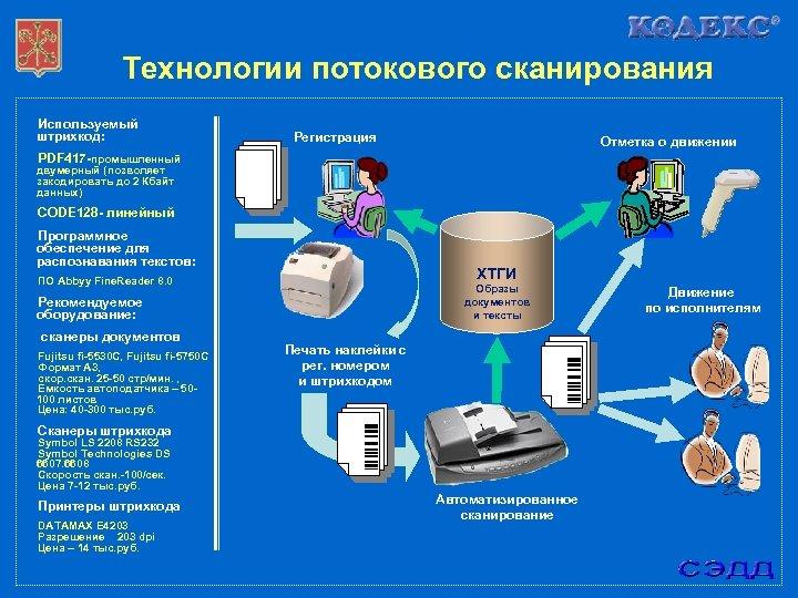Технологии потокового сканирования Используемый штрихкод: Регистрация Отметка о движении PDF 417 -промышленный двумерный (позволяет