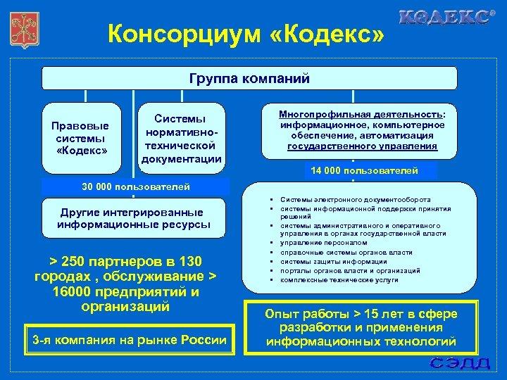 Консорциум «Кодекс» Группа компаний Правовые системы «Кодекс» Системы нормативнотехнической документации Многопрофильная деятельность: информационное, компьютерное