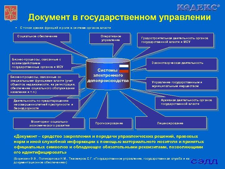 Документ в государственном управлении • С точки зрения функций и роли в системе органов