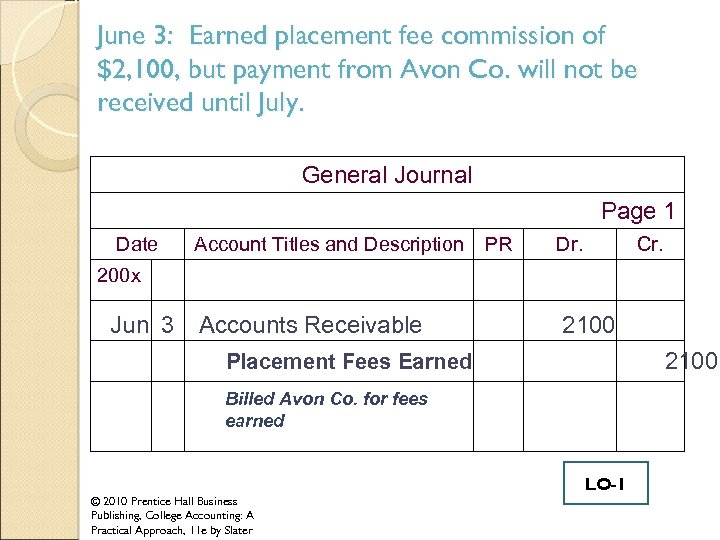 June 3: Earned placement fee commission of $2, 100, but payment from Avon Co.
