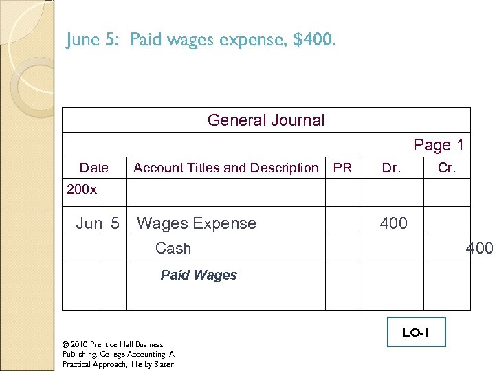 June 5: Paid wages expense, $400. General Journal Page 1 Date Account Titles and