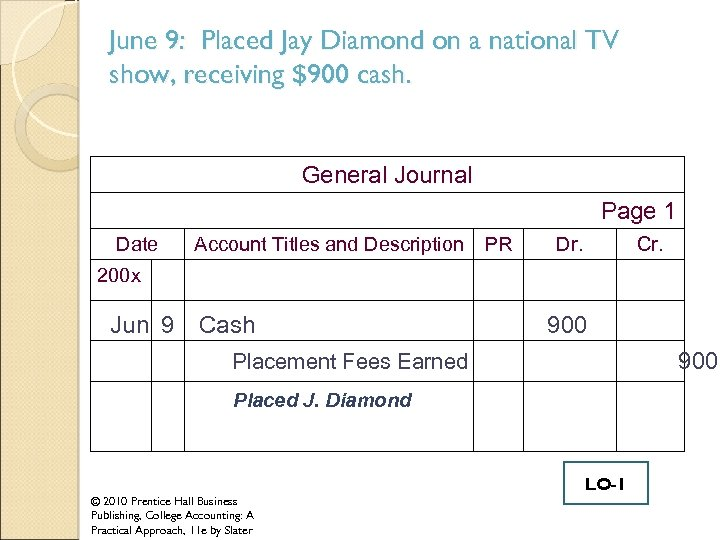 June 9: Placed Jay Diamond on a national TV show, receiving $900 cash. General