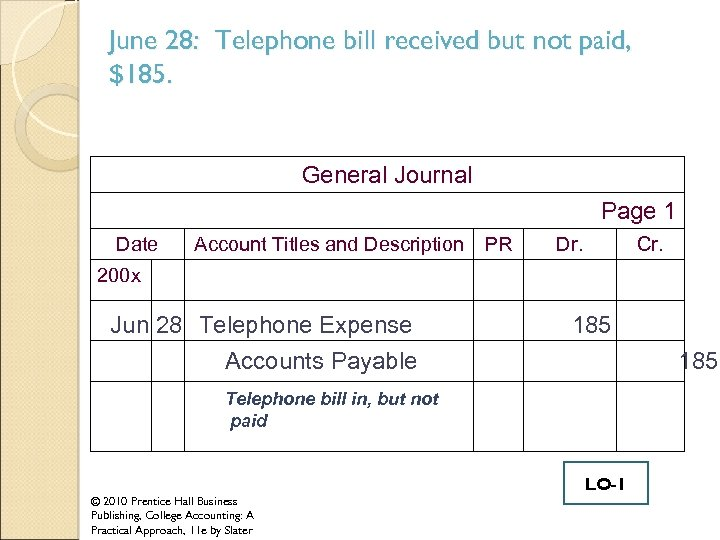 June 28: Telephone bill received but not paid, $185. General Journal Page 1 Date