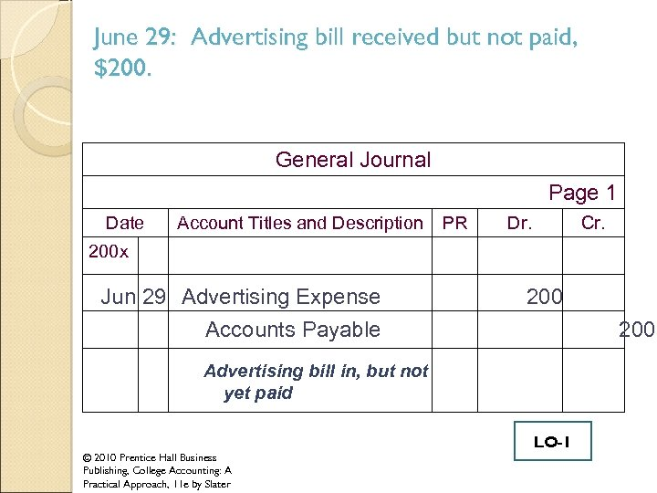 June 29: Advertising bill received but not paid, $200. General Journal Page 1 Date