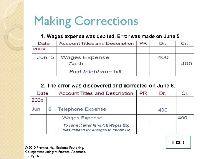 Making Corrections 1. Wages expense was debited. Error was made on June 5. 2.