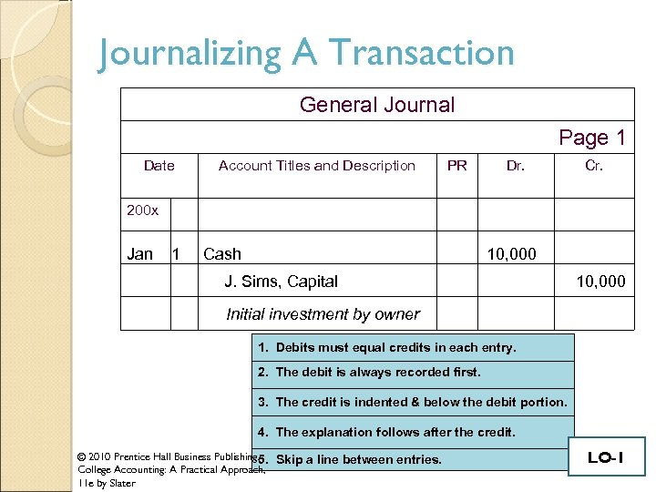 Journalizing A Transaction General Journal Page 1 Date Account Titles and Description PR Dr.