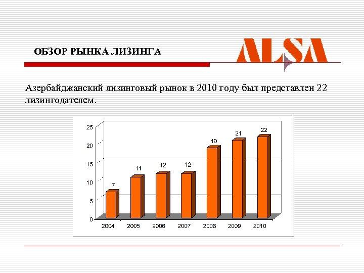 ОБЗОР РЫНКА ЛИЗИНГА Азербайджанский лизинговый рынок в 2010 году был представлен 22 лизингодателем.