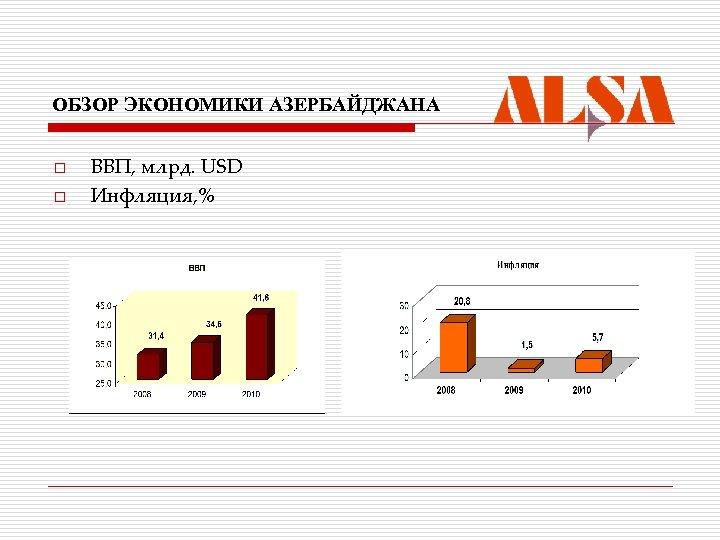 ОБЗОР ЭКОНОМИКИ АЗЕРБАЙДЖАНА o o ВВП, млрд. USD Инфляция, %
