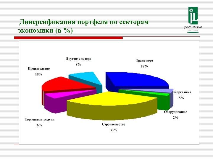 Диверсификация портфеля по секторам экономики (в %)