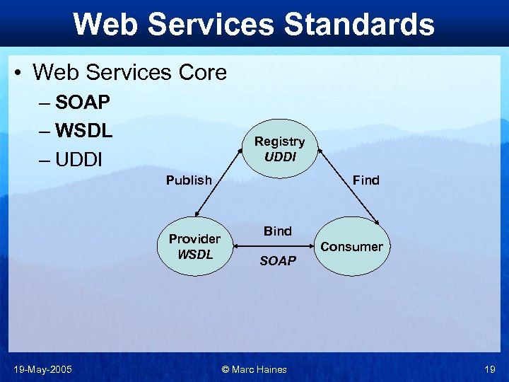 Web Services Standards • Web Services Core – SOAP – WSDL – UDDI Registry