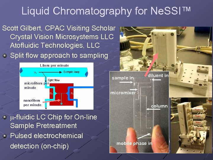 Liquid Chromatography for Ne. SSI™ Scott Gilbert, CPAC Visiting Scholar Crystal Vision Microsystems LLC