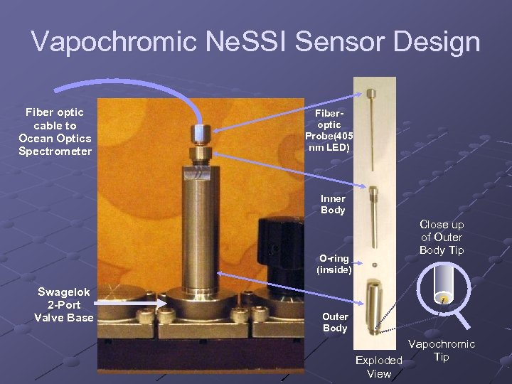 Vapochromic Ne. SSI Sensor Design Fiber optic cable to Ocean Optics Spectrometer Fiberoptic Probe(405
