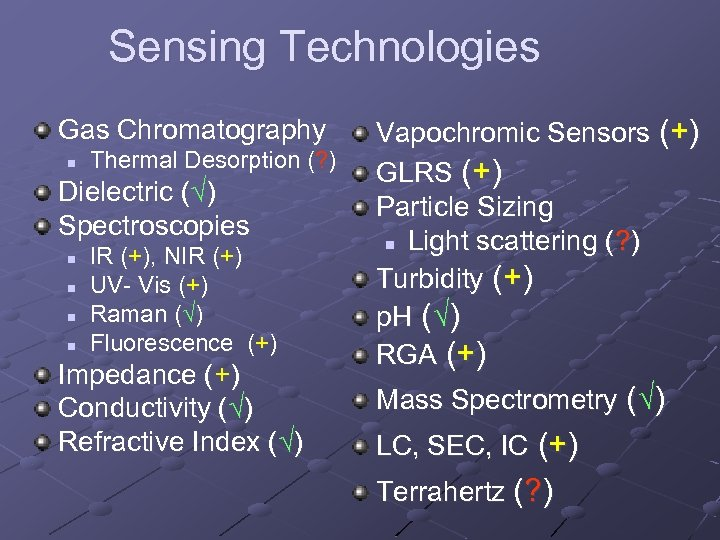 Sensing Technologies Gas Chromatography n Thermal Desorption (? ) Dielectric (√) Spectroscopies n n