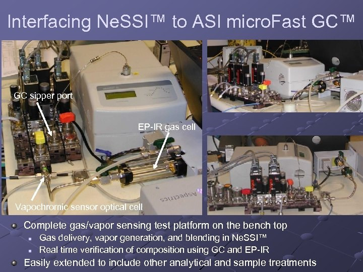 Interfacing Ne. SSI™ to ASI micro. Fast GC™ GC sipper port EP-IR gas cell