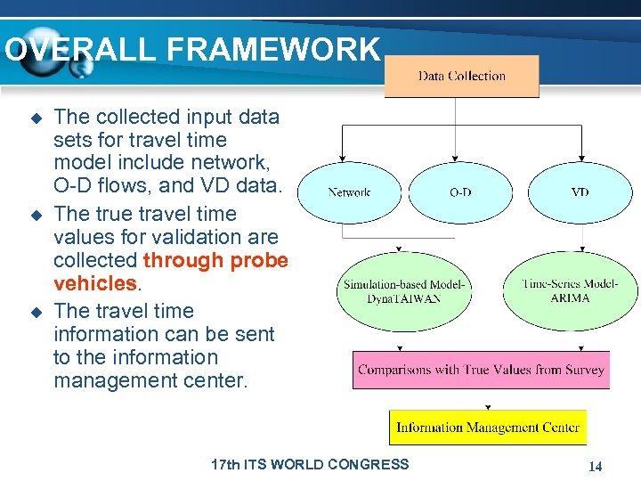 OVERALL FRAMEWORK u u u The collected input data sets for travel time model