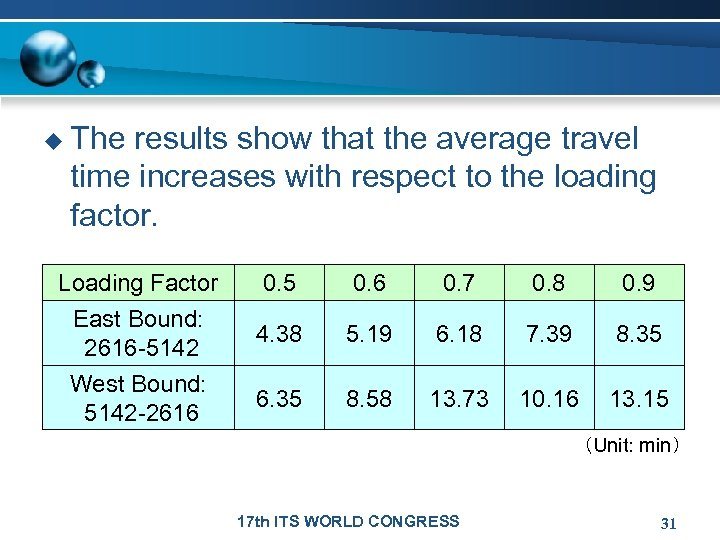 u The results show that the average travel time increases with respect to the