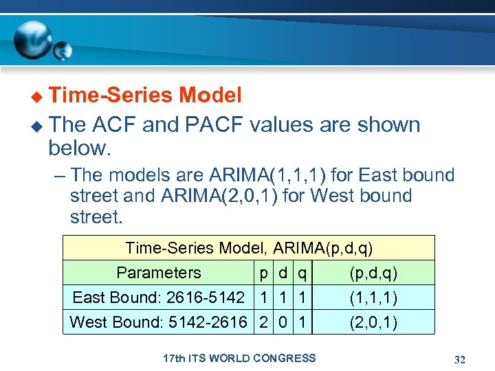 u Time-Series Model u The ACF and PACF values are shown below. – The