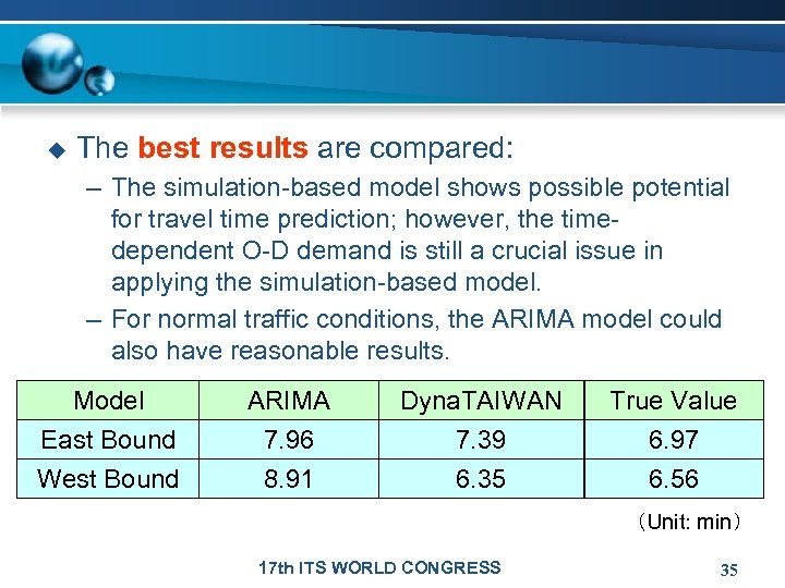 u The best results are compared: – The simulation-based model shows possible potential for
