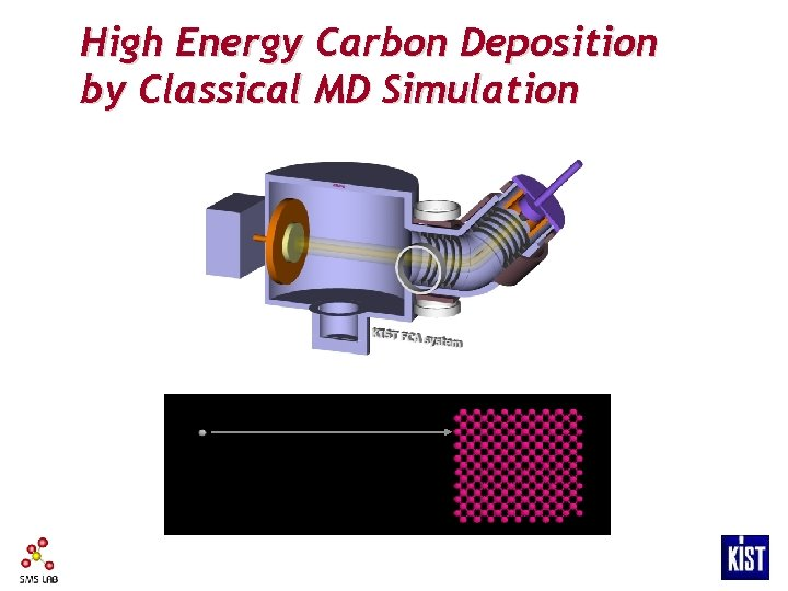High Energy Carbon Deposition by Classical MD Simulation