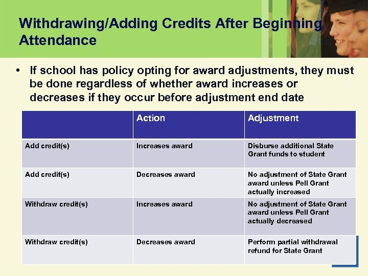 Withdrawing/Adding Credits After Beginning Attendance • If school has policy opting for award adjustments,