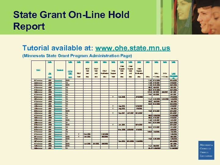 State Grant On-Line Hold Report Tutorial available at: www. ohe. state. mn. us (Minnesota