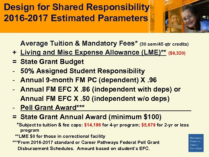 Design for Shared Responsibility 2016 -2017 Estimated Parameters + = - = Average Tuition