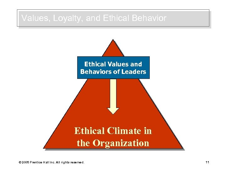Values, Loyalty, and Ethical Behavior Ethical Values and Behaviors of Leaders Ethical Climate in