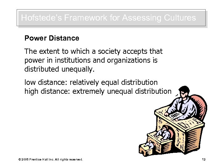 Hofstede's Framework for Assessing Cultures Power Distance The extent to which a society accepts