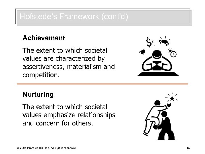 Hofstede's Framework (cont'd) Achievement The extent to which societal values are characterized by assertiveness,