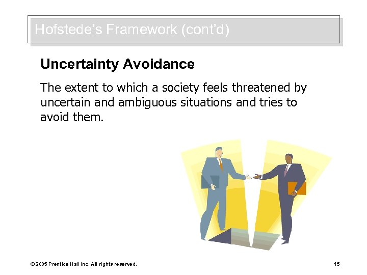 Hofstede's Framework (cont'd) Uncertainty Avoidance The extent to which a society feels threatened by
