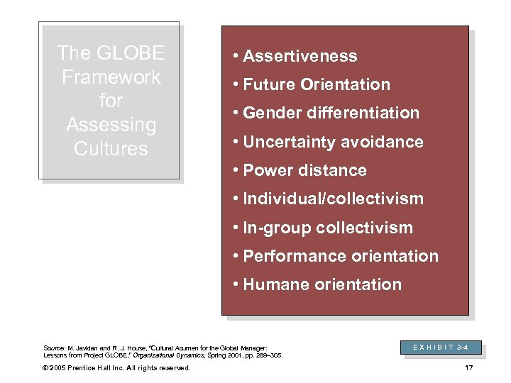 The GLOBE Framework for Assessing Cultures • Assertiveness • Future Orientation • Gender differentiation