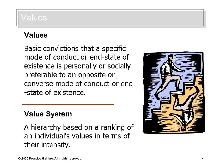 Values Basic convictions that a specific mode of conduct or end-state of existence is