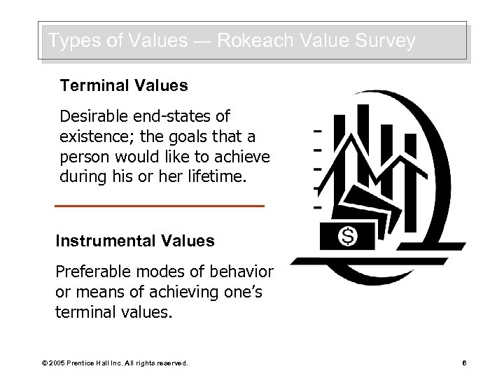 Types of Values –- Rokeach Value Survey Terminal Values Desirable end-states of existence; the